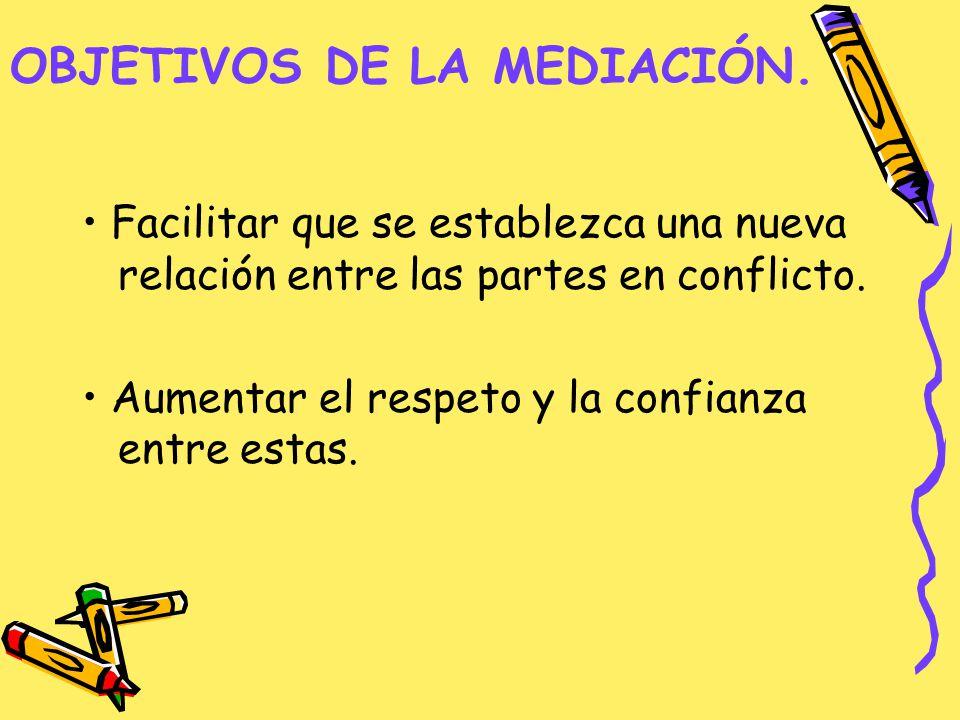 OBJETIVOS DE LA MEDIACIÓN.