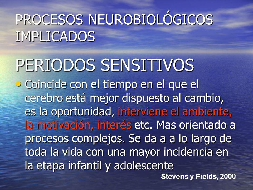PROCESOS NEUROBIOLÓGICOS IMPLICADOS