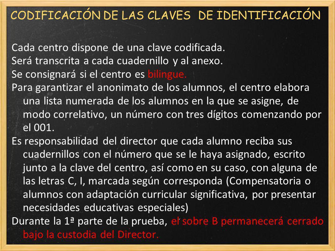 CODIFICACIÓN DE LAS CLAVES DE IDENTIFICACIÓN