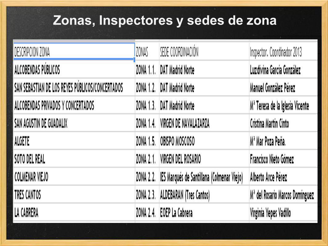 Zonas, Inspectores y sedes de zona