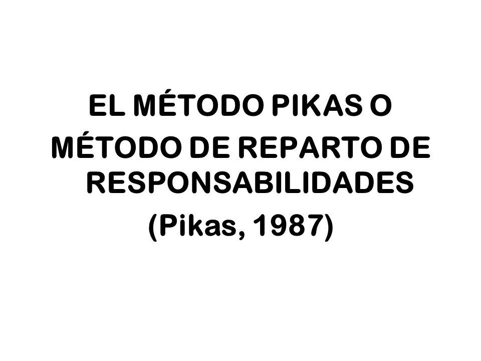 MÉTODO DE REPARTO DE RESPONSABILIDADES