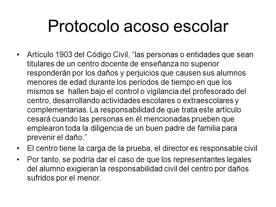 Protocolo acoso escolar