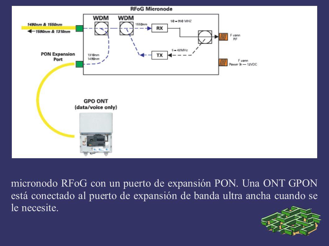 micronodo RFoG con un puerto de expansión PON