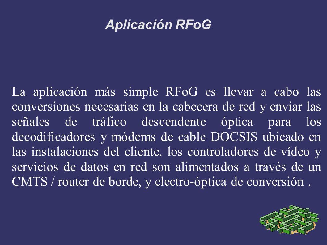 Aplicación RFoG