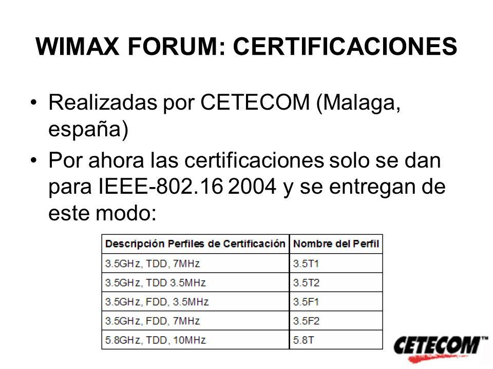 WIMAX FORUM: CERTIFICACIONES