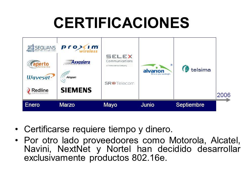 CERTIFICACIONES Certificarse requiere tiempo y dinero.