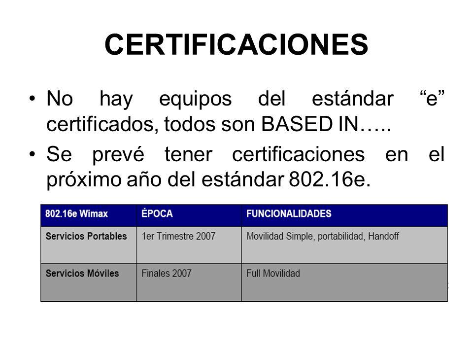 CERTIFICACIONES No hay equipos del estándar e certificados, todos son BASED IN…..
