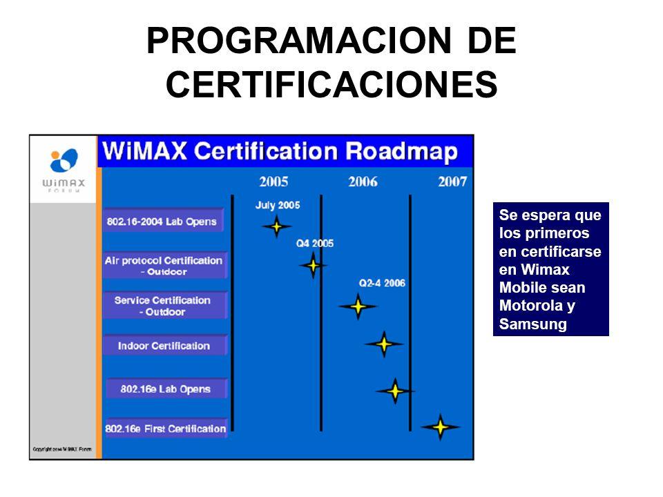 PROGRAMACION DE CERTIFICACIONES