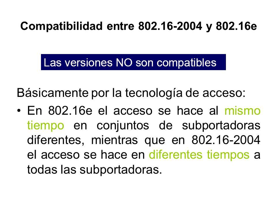 Compatibilidad entre 802.16-2004 y 802.16e
