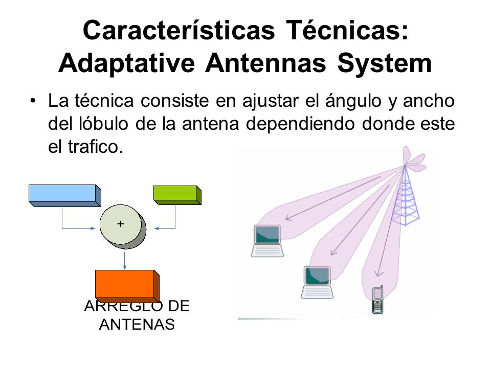 Características Técnicas: Adaptative Antennas System