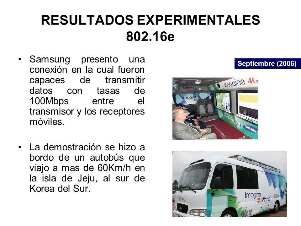 RESULTADOS EXPERIMENTALES 802.16e