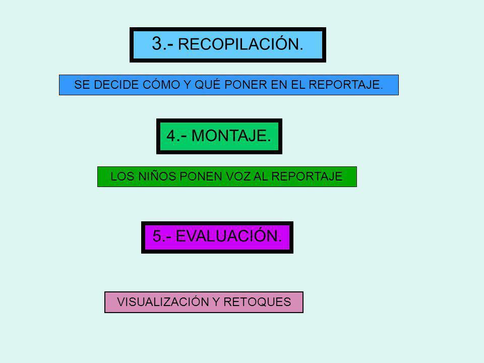 3.- RECOPILACIÓN. 4.- MONTAJE. 5.- EVALUACIÓN.