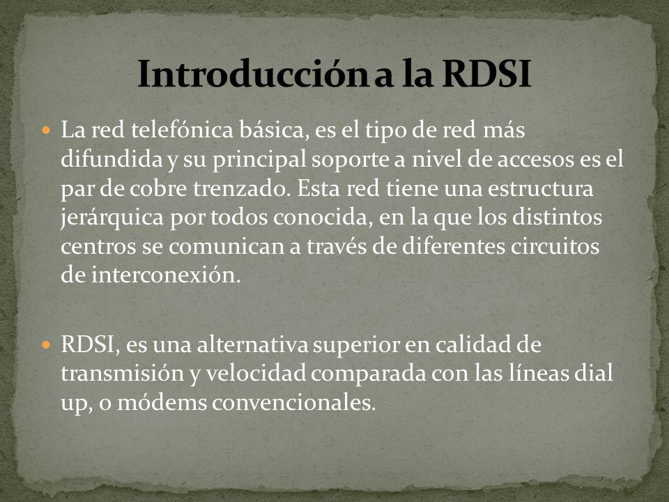 Introducción a la RDSI