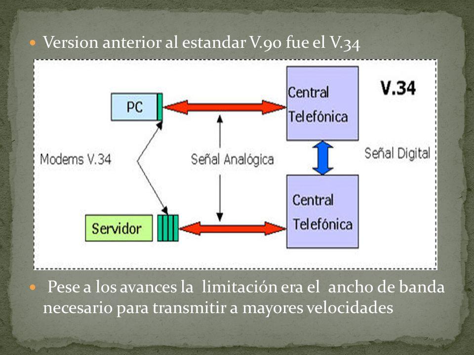 Version anterior al estandar V.90 fue el V.34