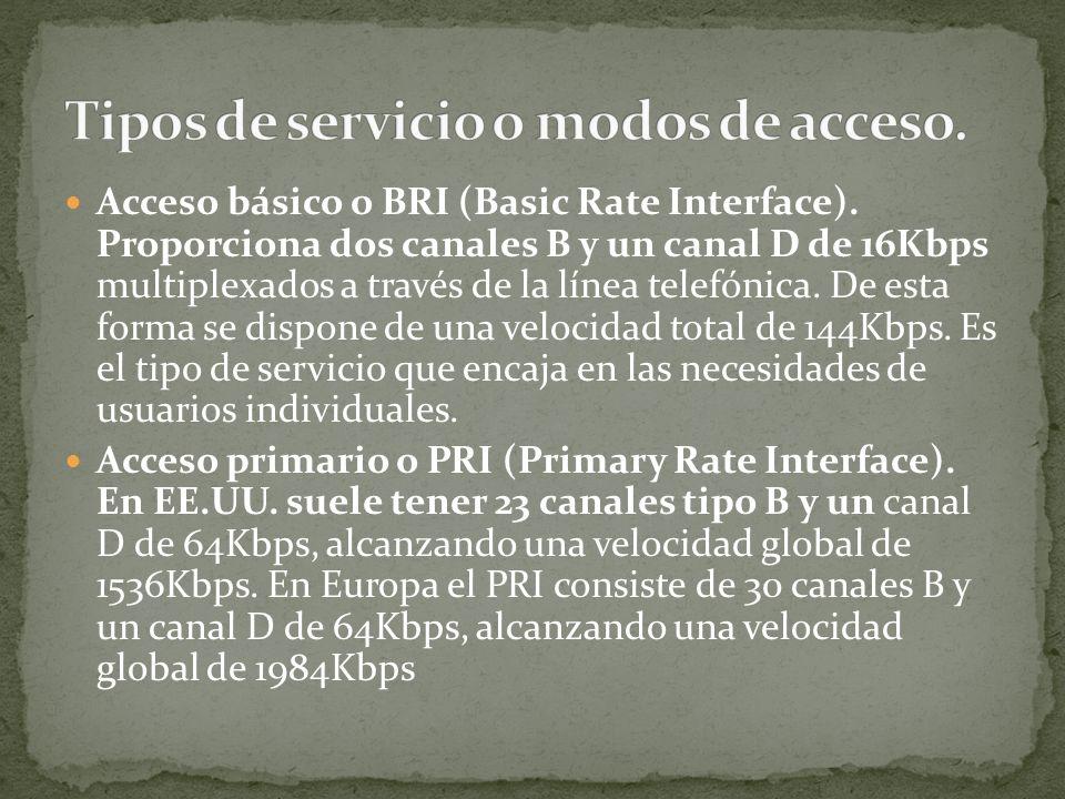 Tipos de servicio o modos de acceso.
