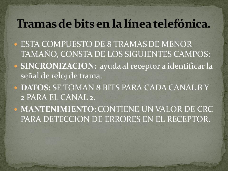 Tramas de bits en la línea telefónica.
