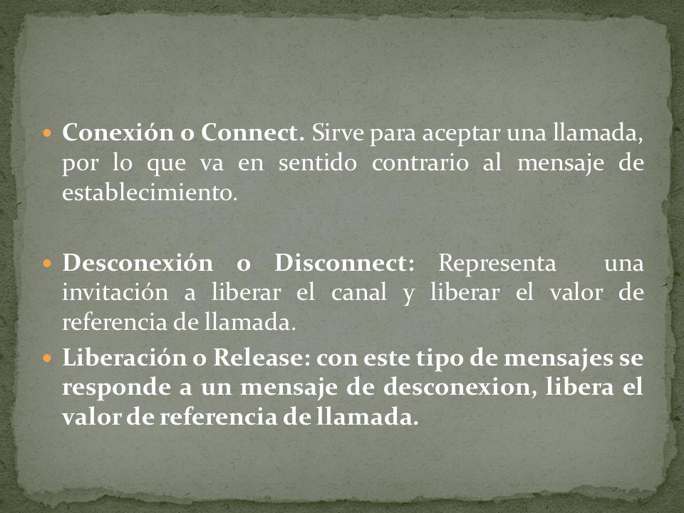 Conexión o Connect. Sirve para aceptar una llamada, por lo que va en sentido contrario al mensaje de establecimiento.