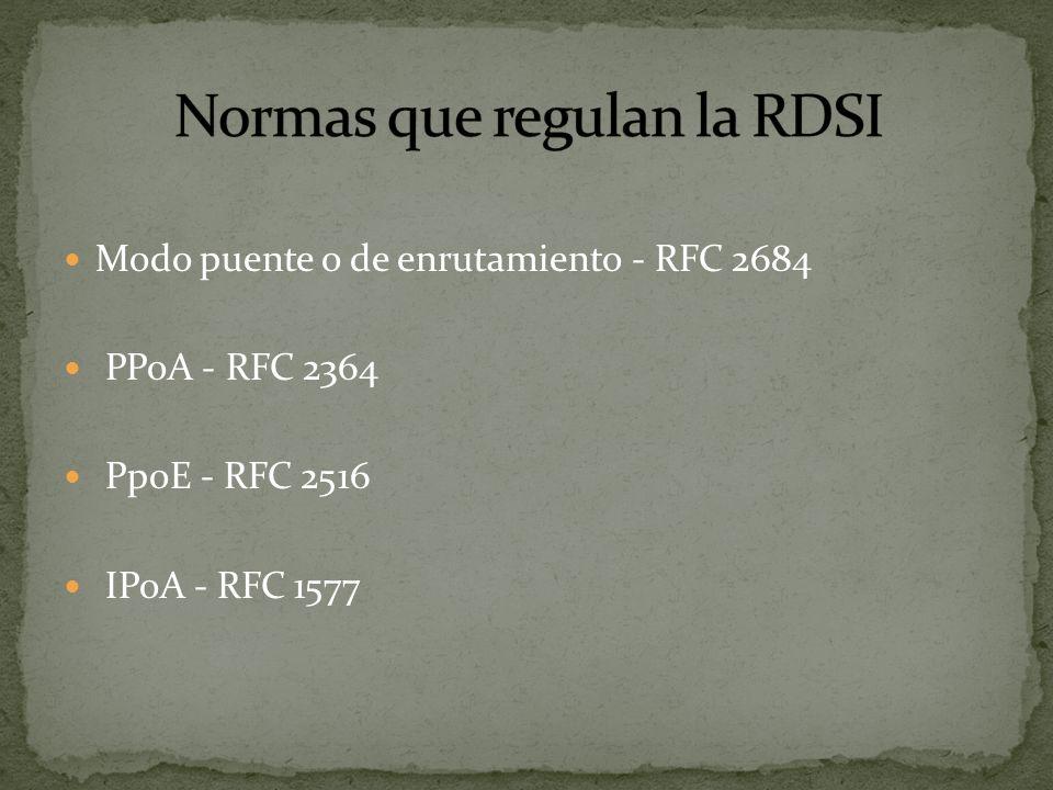 Normas que regulan la RDSI