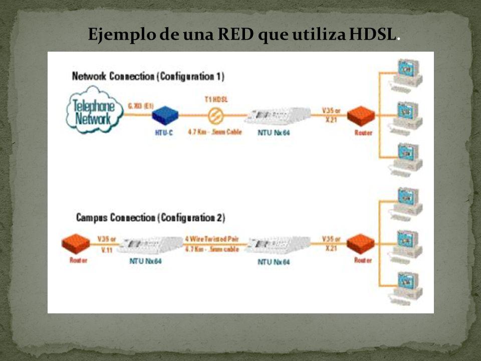 Ejemplo de una RED que utiliza HDSL.