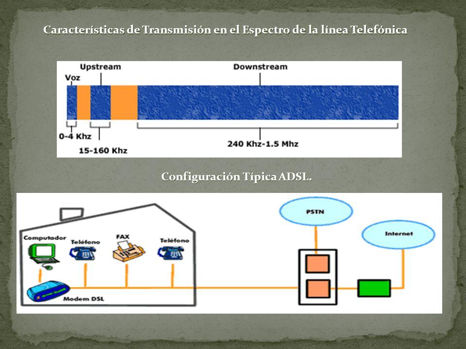 Configuración Típica ADSL.