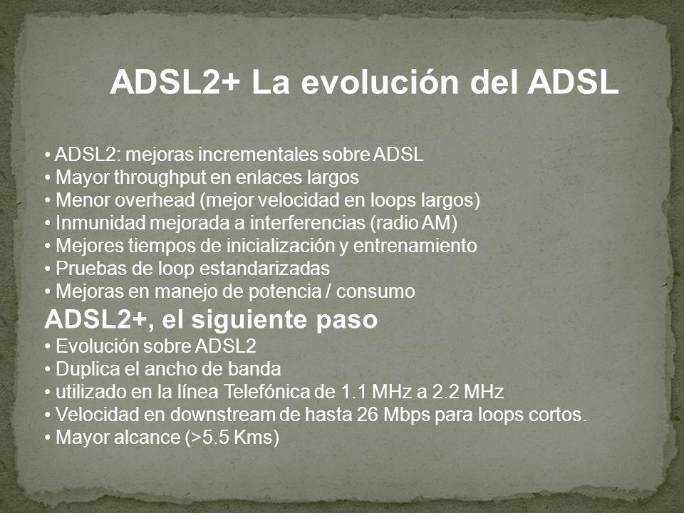 ADSL2+ La evolución del ADSL