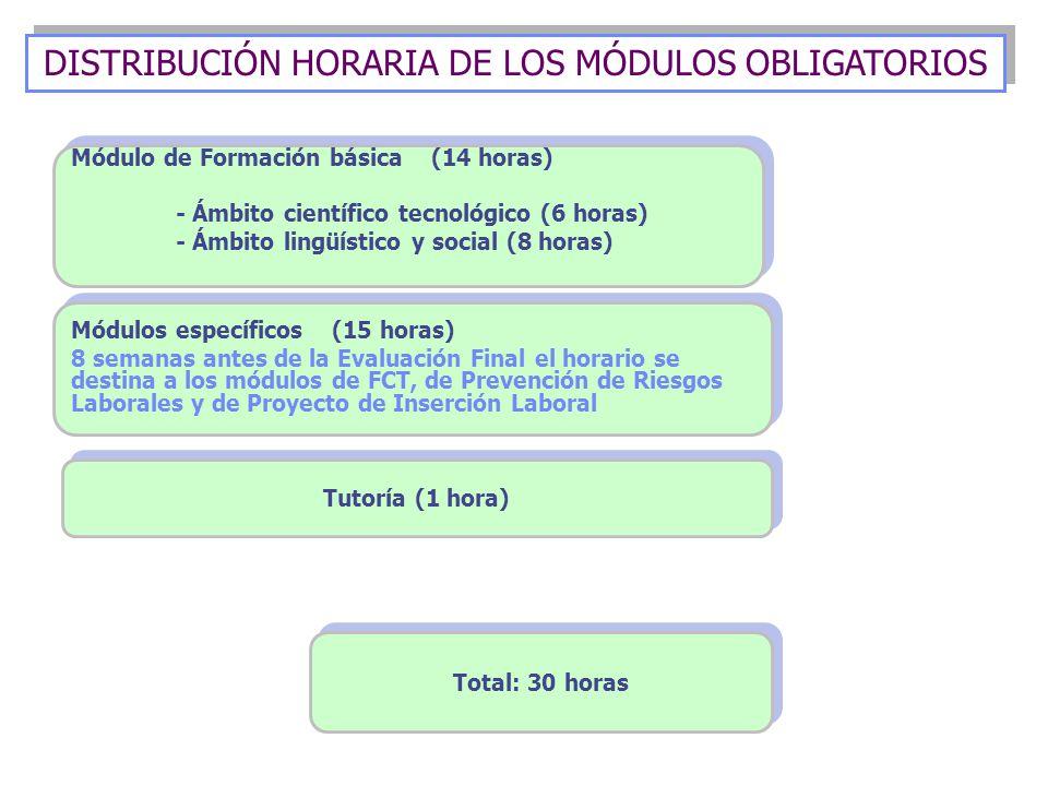 DISTRIBUCIÓN HORARIA DE LOS MÓDULOS OBLIGATORIOS