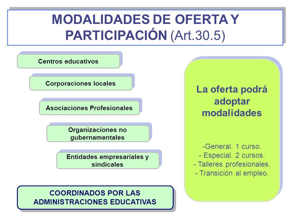 MODALIDADES DE OFERTA Y PARTICIPACIÓN (Art.30.5)