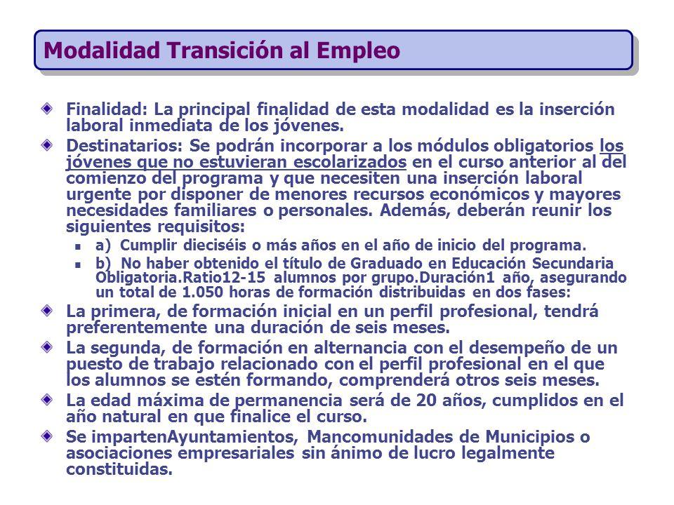 Modalidad Transición al Empleo