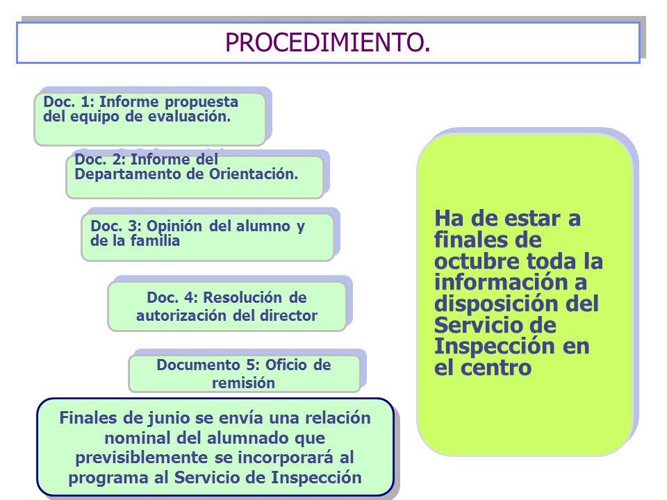 PROCEDIMIENTO. Doc. 1: Informe propuesta del equipo de evaluación.
