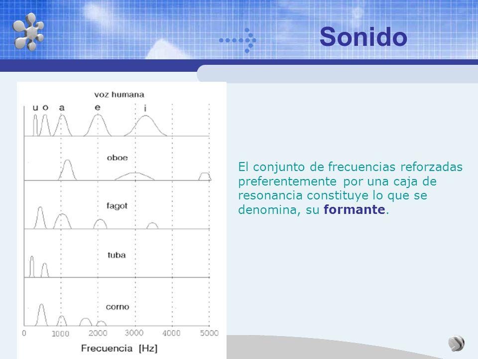 Sonido El conjunto de frecuencias reforzadas preferentemente por una caja de resonancia constituye lo que se denomina, su formante.