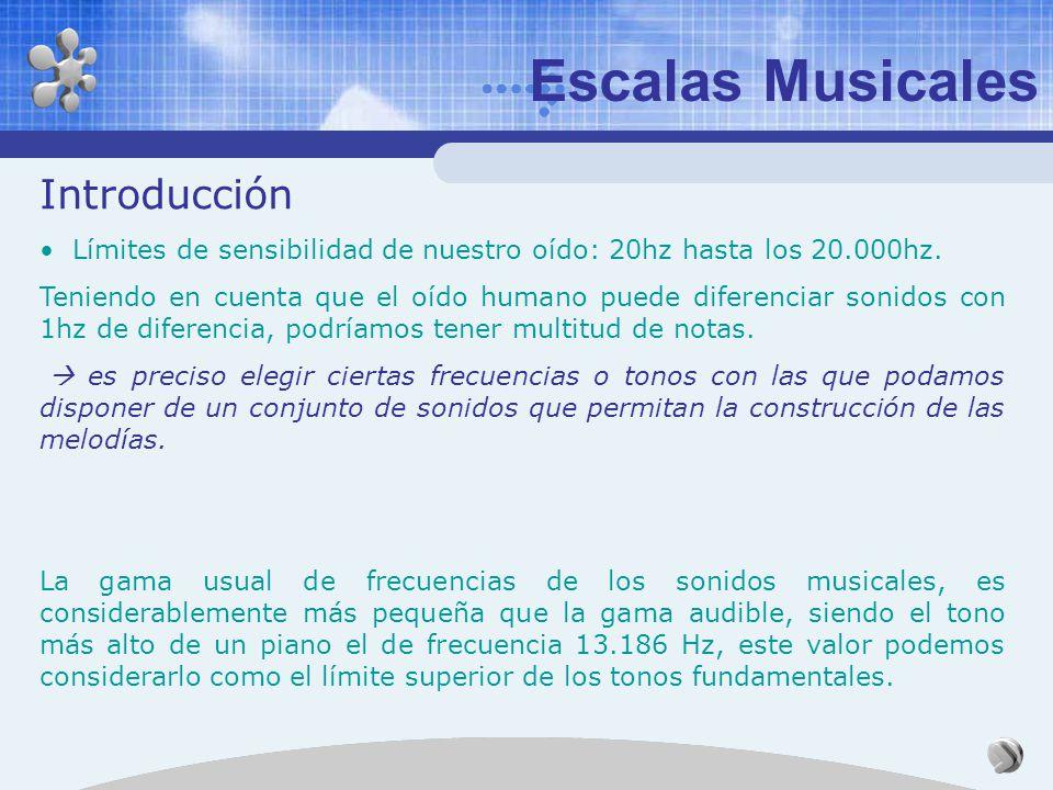 Escalas Musicales Introducción