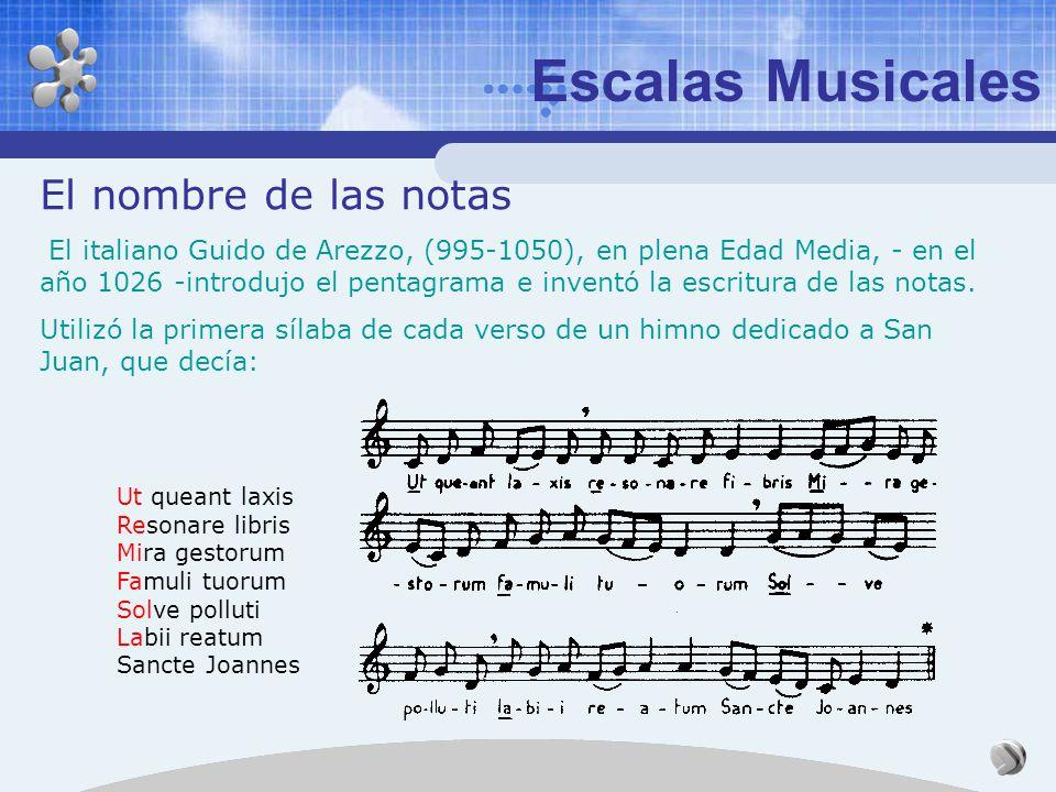 Escalas Musicales El nombre de las notas