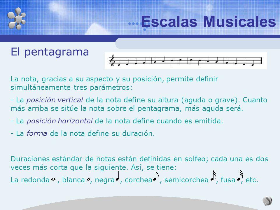 Escalas Musicales El pentagrama