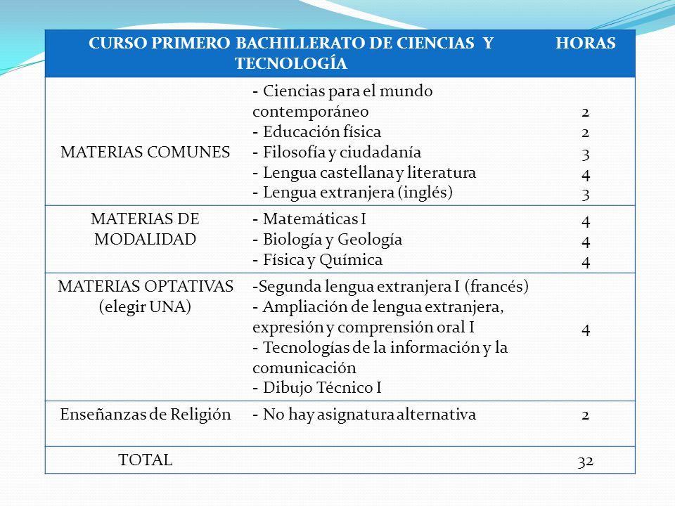 CURSO PRIMERO BACHILLERATO DE CIENCIAS Y TECNOLOGÍA
