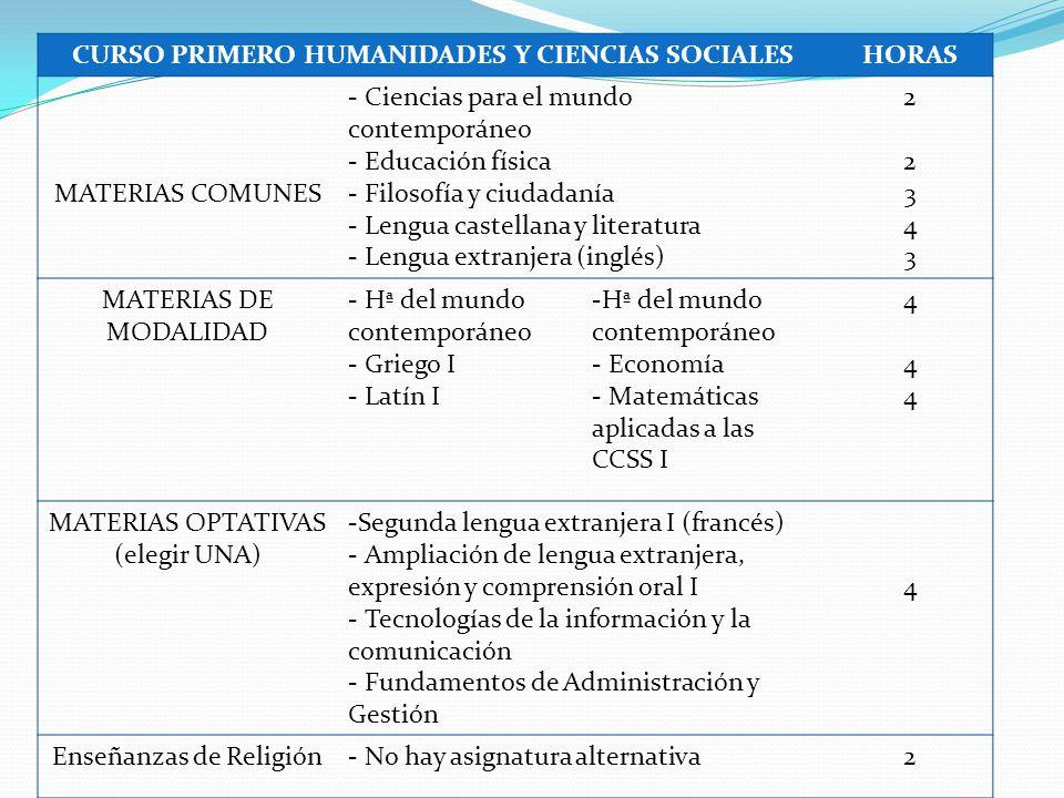 CURSO PRIMERO HUMANIDADES Y CIENCIAS SOCIALES