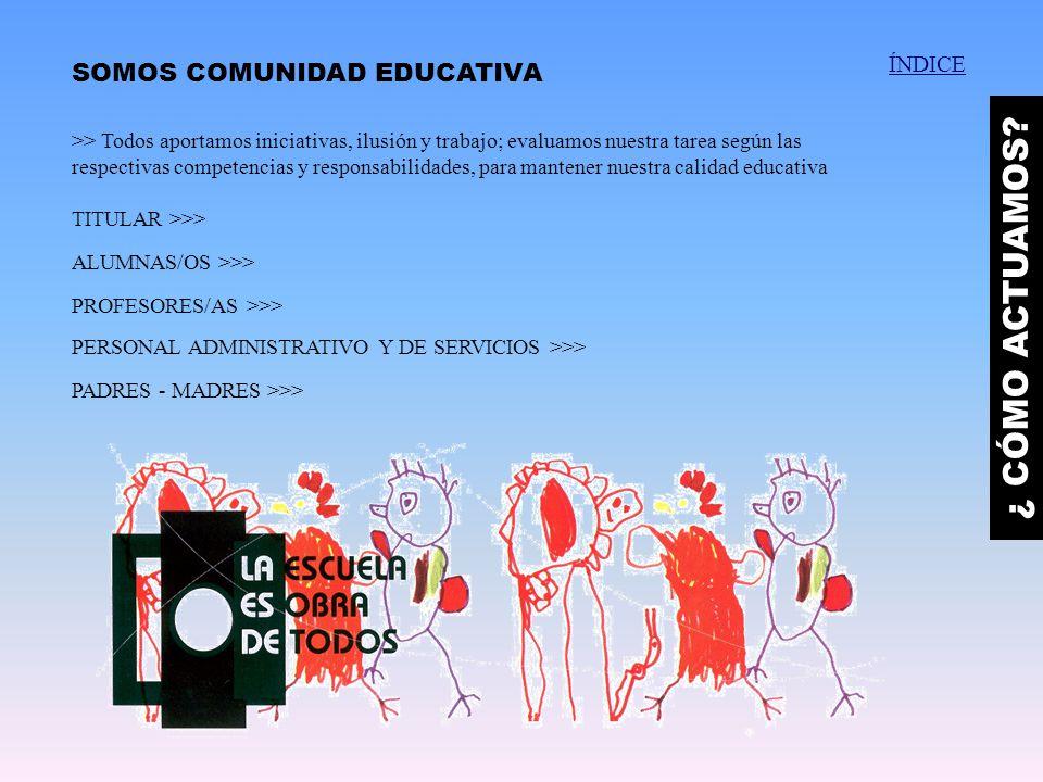 ¿ CÓMO ACTUAMOS SOMOS COMUNIDAD EDUCATIVA ÍNDICE