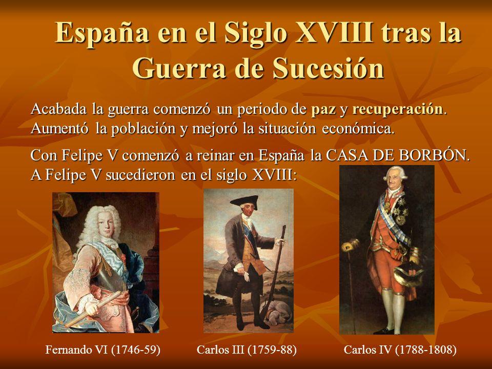 España en el Siglo XVIII tras la Guerra de Sucesión