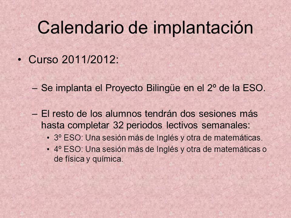 Calendario de implantación