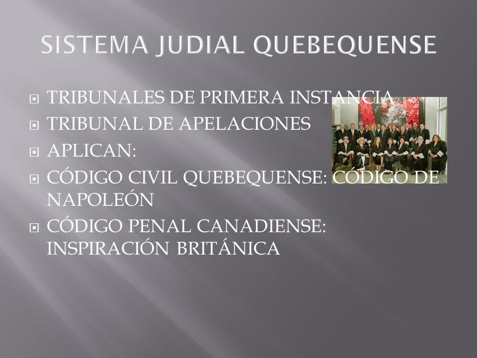 SISTEMA JUDIAL QUEBEQUENSE