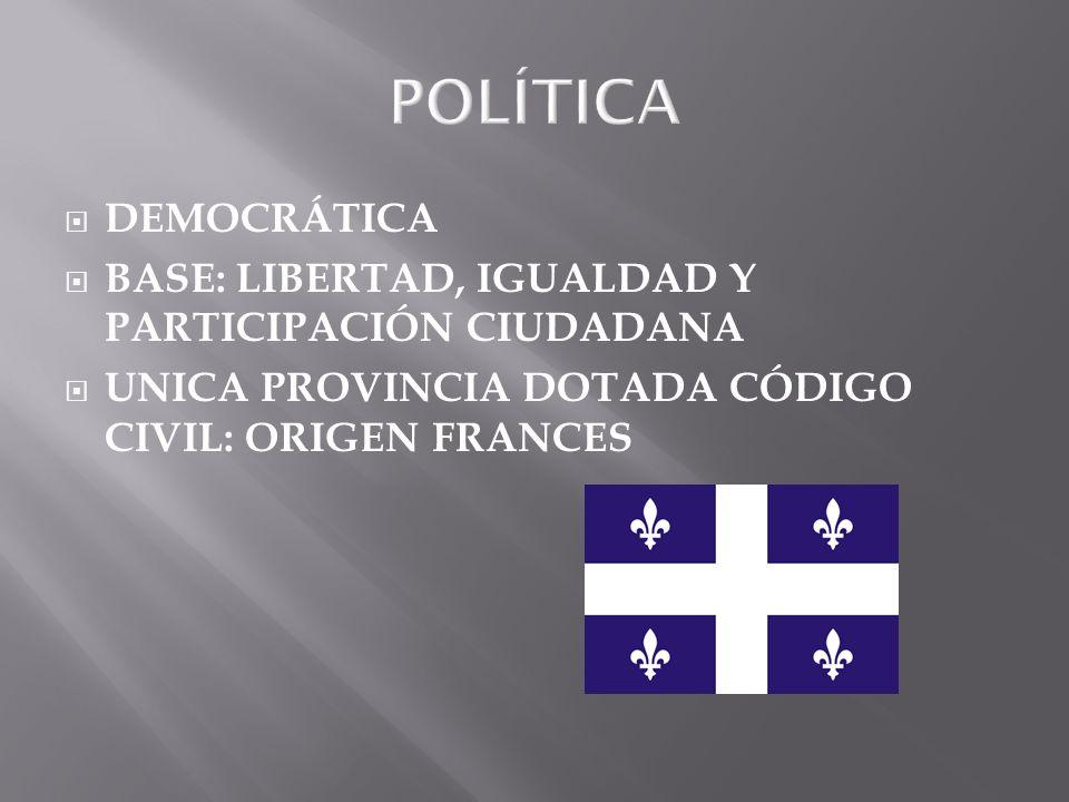 POLÍTICADEMOCRÁTICA.BASE: LIBERTAD, IGUALDAD Y PARTICIPACIÓN CIUDADANA.