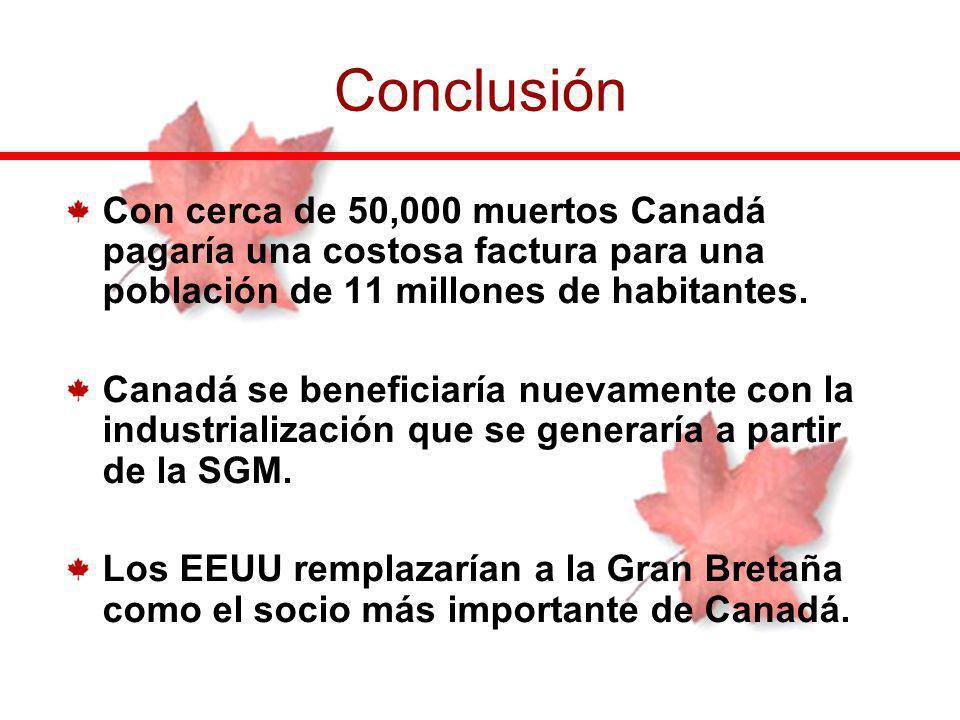 Conclusión Con cerca de 50,000 muertos Canadá pagaría una costosa factura para una población de 11 millones de habitantes.