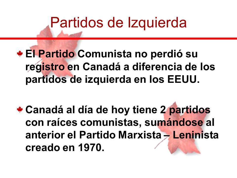 Partidos de Izquierda El Partido Comunista no perdió su registro en Canadá a diferencia de los partidos de izquierda en los EEUU.
