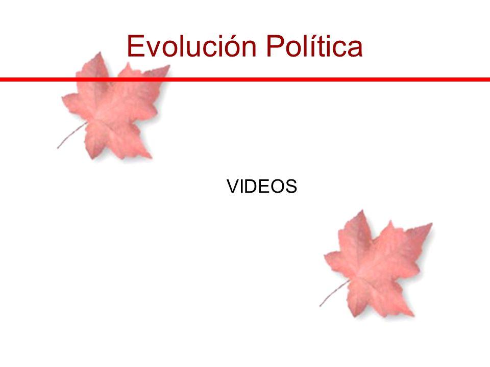 Evolución Política VIDEOS
