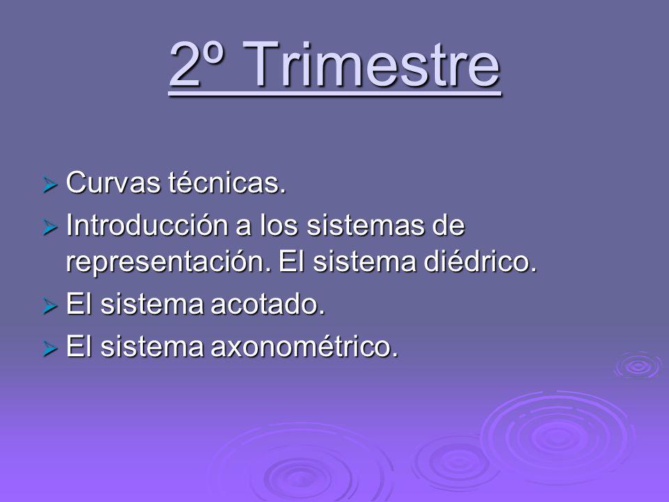 2º Trimestre Curvas técnicas.