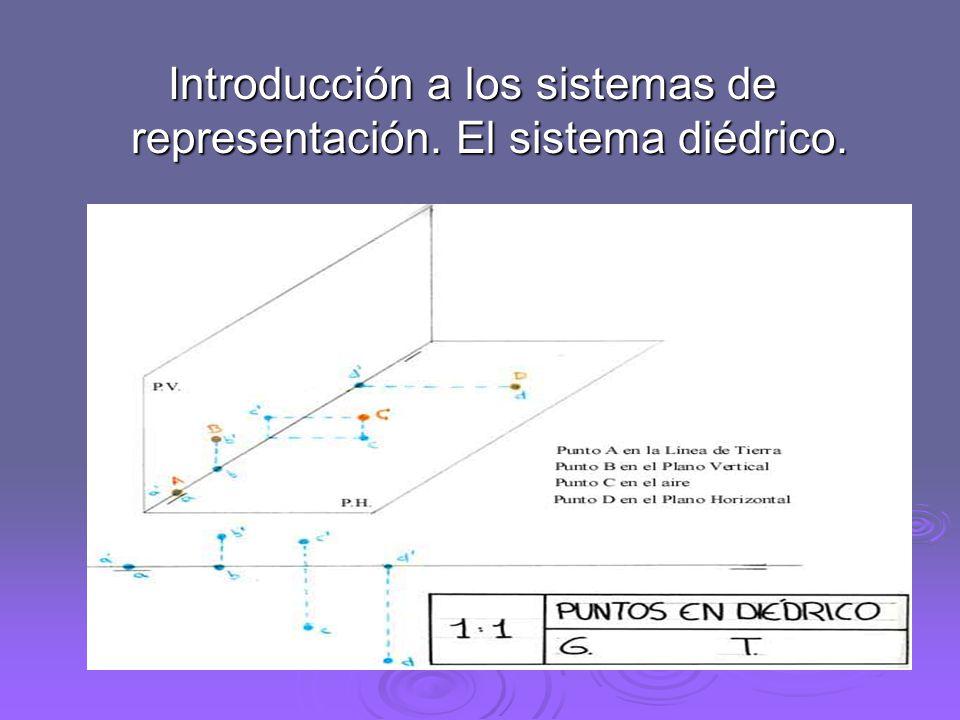 Introducción a los sistemas de representación. El sistema diédrico.