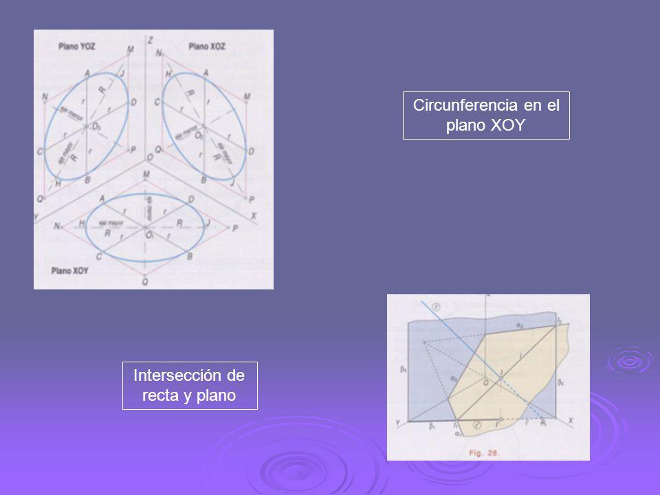 Circunferencia en el plano XOY