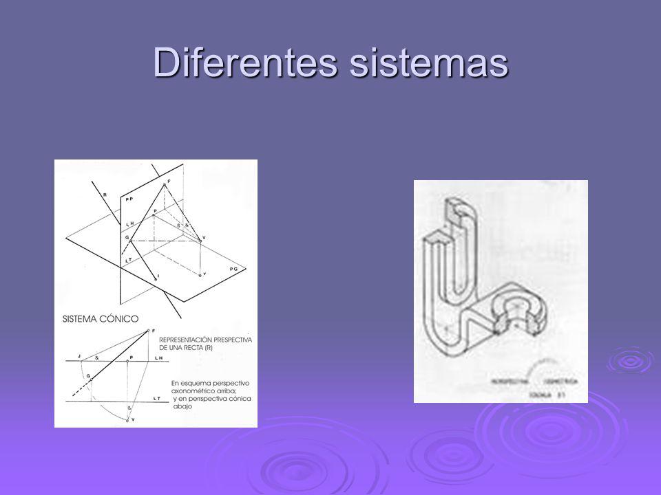 Diferentes sistemas