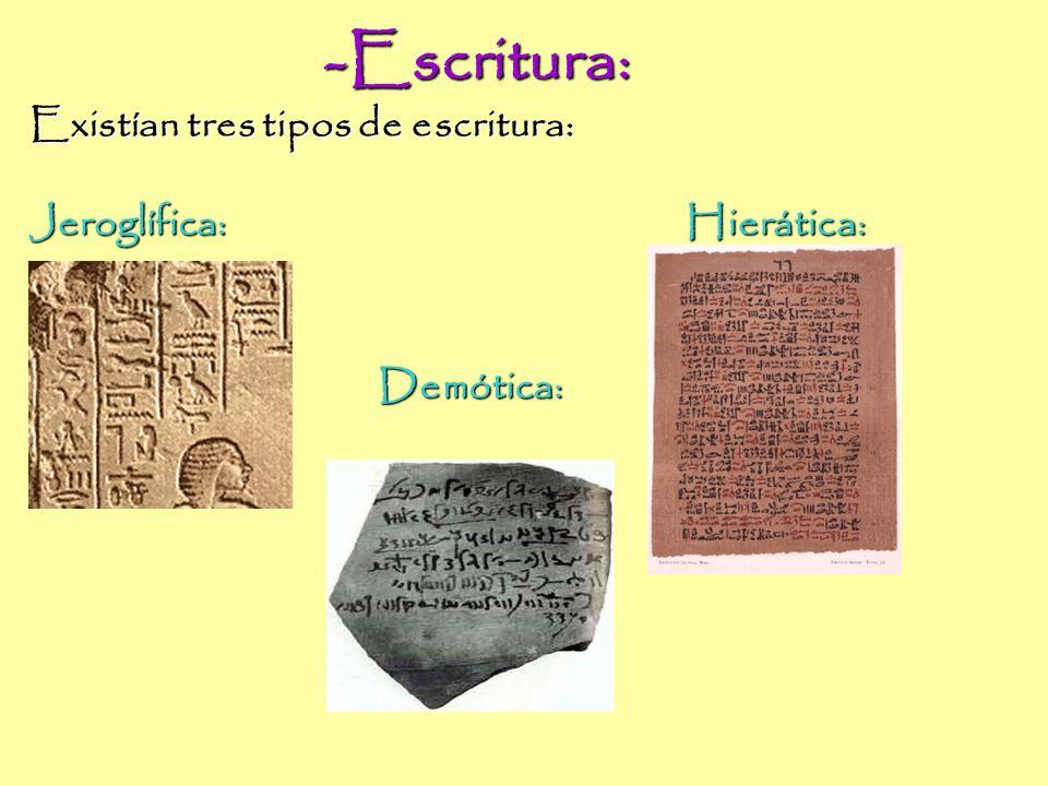 -Escritura: Escritura Existían tres tipos de escritura: