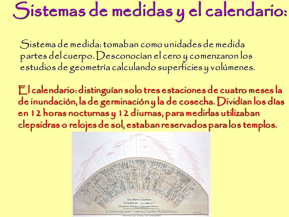 Sistemas de medidas y el calendario