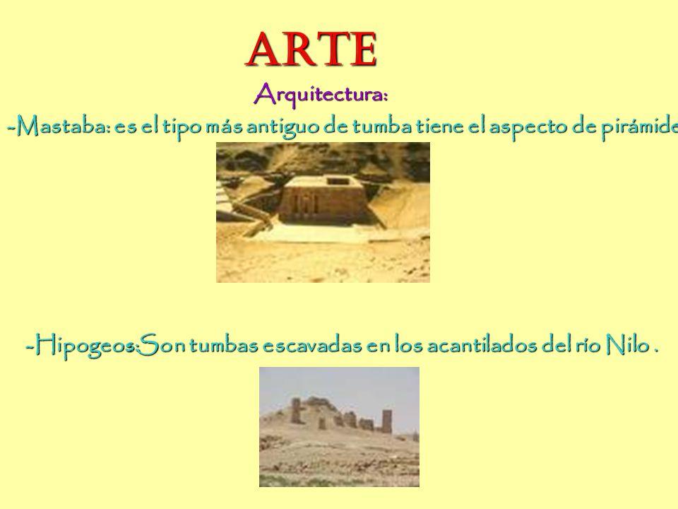 ARTE ARTE- Arquitectura Arquitectura: